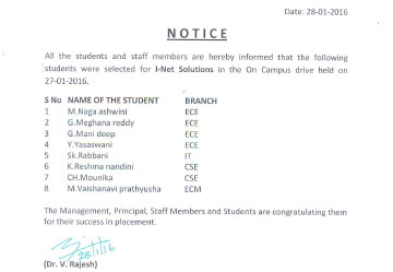 INET Placement Drive Selected students